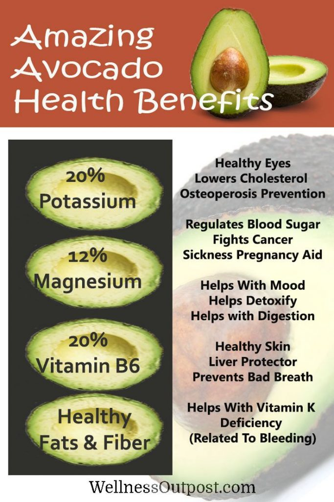 Health benefits of an avocado